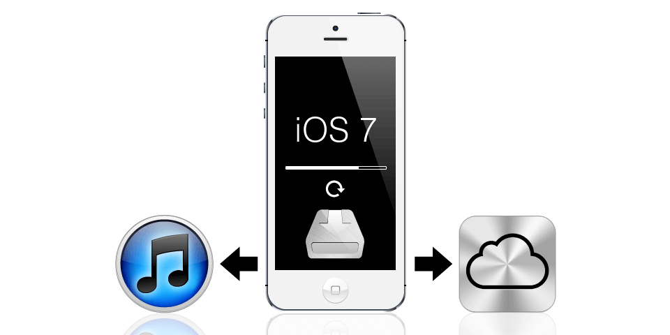 how to backup photos on iphone